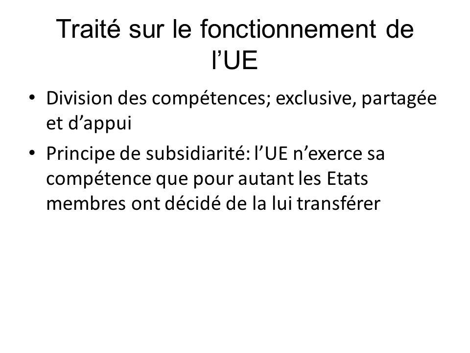 Traité sur le fonctionnement de l'UE Division des compétences; exclusive, partagée et d'appui Principe de subsidiarité: l'UE n'exerce sa compétence que pour autant les Etats membres ont décidé de la lui transférer