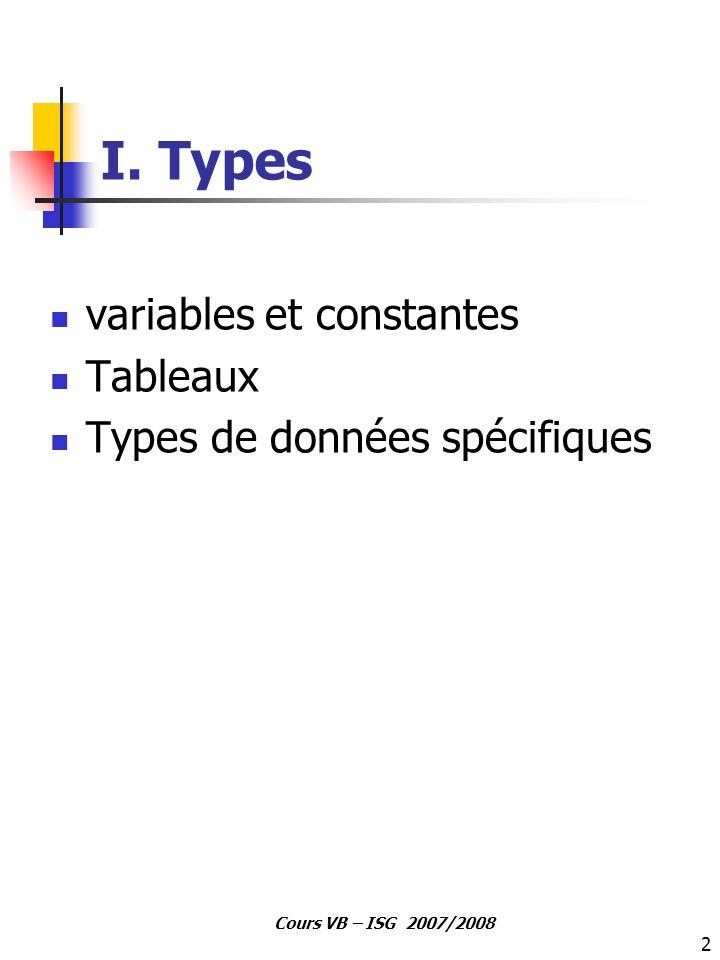 2 Cours VB – ISG 2007/2008 I. Types variables et constantes Tableaux Types de données spécifiques