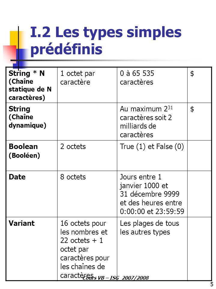 5 Cours VB – ISG 2007/2008 I.2 Les types simples prédéfinis String * N (Chaîne statique de N caractères) 1 octet par caractère 0 à 65 535 caractères $
