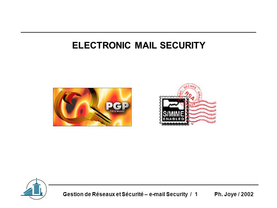 Ph. Joye / 2002Gestion de Réseaux et Sécurité – e-mail Security / 1 ELECTRONIC MAIL SECURITY
