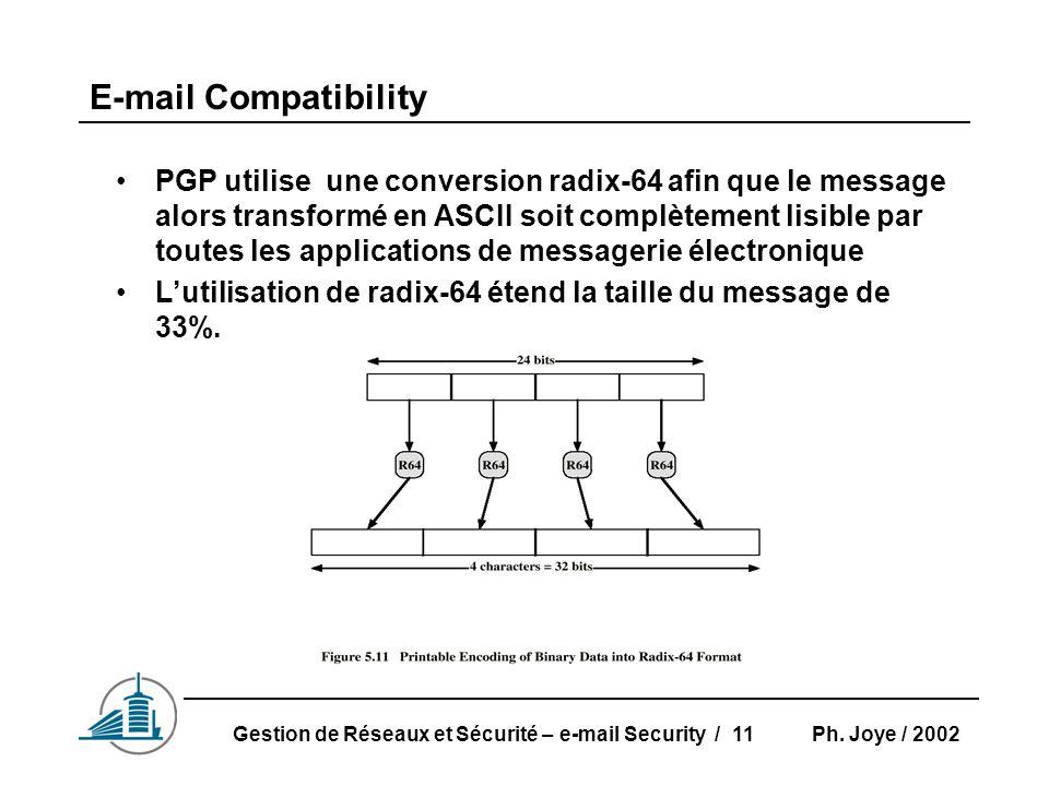 Ph. Joye / 2002Gestion de Réseaux et Sécurité – e-mail Security / 11 E-mail Compatibility PGP utilise une conversion radix-64 afin que le message alor