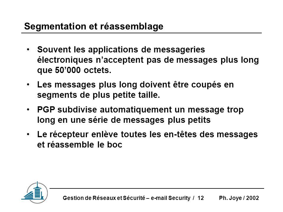 Ph. Joye / 2002Gestion de Réseaux et Sécurité – e-mail Security / 12 Segmentation et réassemblage Souvent les applications de messageries électronique