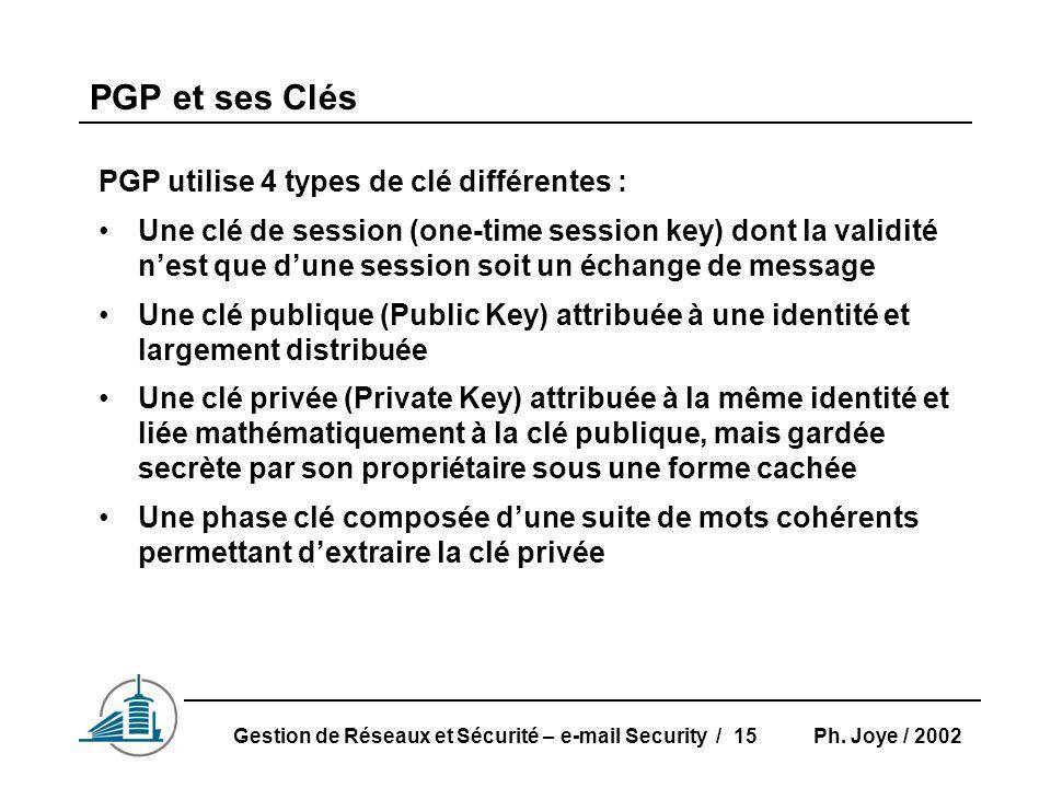 Ph. Joye / 2002Gestion de Réseaux et Sécurité – e-mail Security / 15 PGP et ses Clés PGP utilise 4 types de clé différentes : Une clé de session (one-