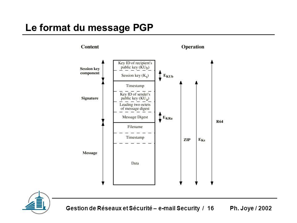 Ph. Joye / 2002Gestion de Réseaux et Sécurité – e-mail Security / 16 Le format du message PGP