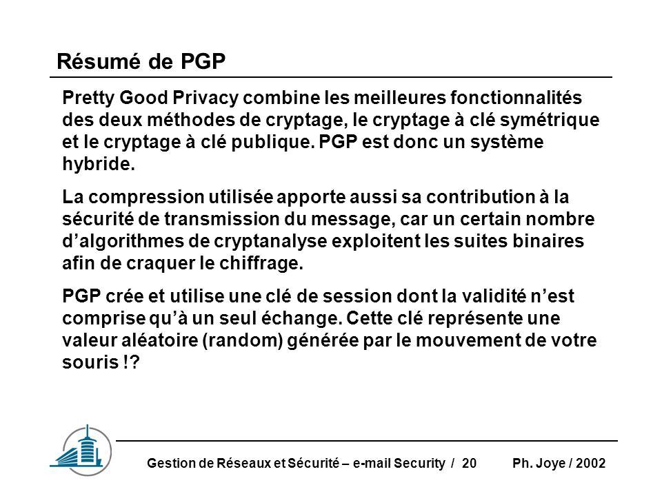 Ph. Joye / 2002Gestion de Réseaux et Sécurité – e-mail Security / 20 Résumé de PGP Pretty Good Privacy combine les meilleures fonctionnalités des deux
