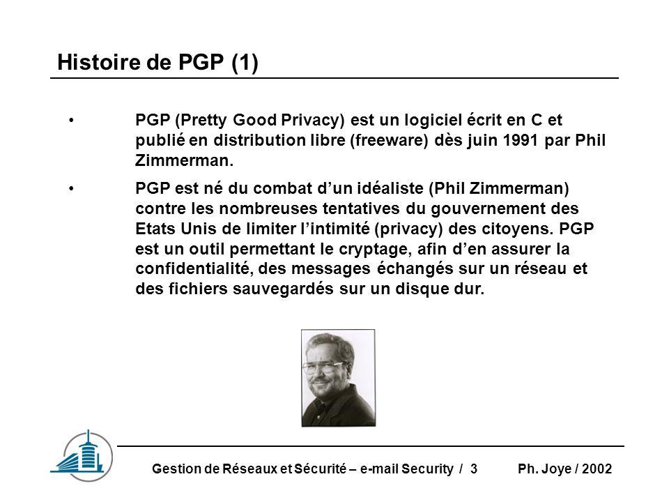 Ph. Joye / 2002Gestion de Réseaux et Sécurité – e-mail Security / 3 Histoire de PGP (1) PGP (Pretty Good Privacy) est un logiciel écrit en C et publié