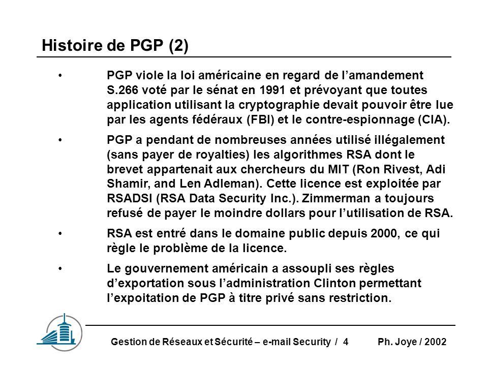 Ph. Joye / 2002Gestion de Réseaux et Sécurité – e-mail Security / 4 Histoire de PGP (2) PGP viole la loi américaine en regard de l'amandement S.266 vo