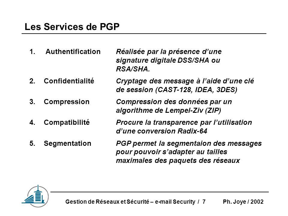 Ph. Joye / 2002Gestion de Réseaux et Sécurité – e-mail Security / 7 Les Services de PGP 1.