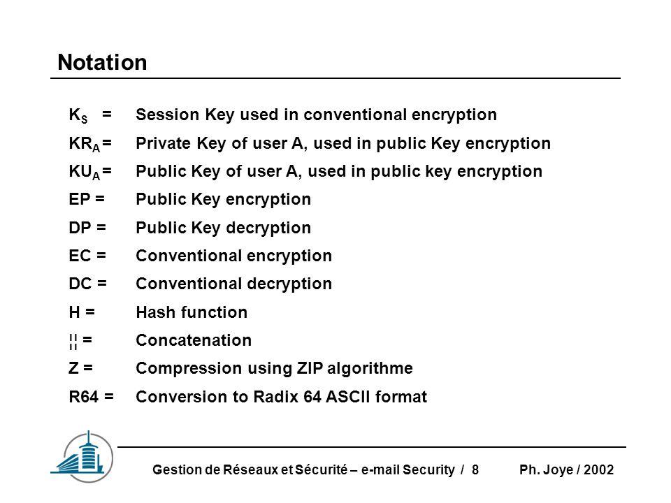 Ph. Joye / 2002Gestion de Réseaux et Sécurité – e-mail Security / 8 Notation K S =Session Key used in conventional encryption KR A =Private Key of use