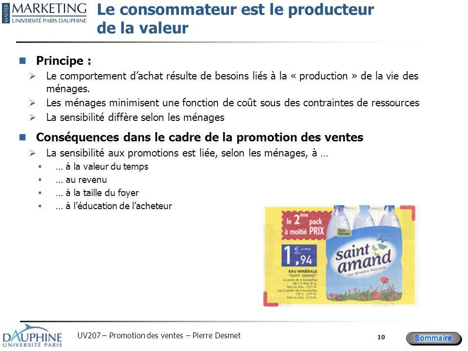 Sommaire UV207 – Promotion des ventes – Pierre Desmet Le consommateur est le producteur de la valeur Principe :  Le comportement d'achat résulte de b