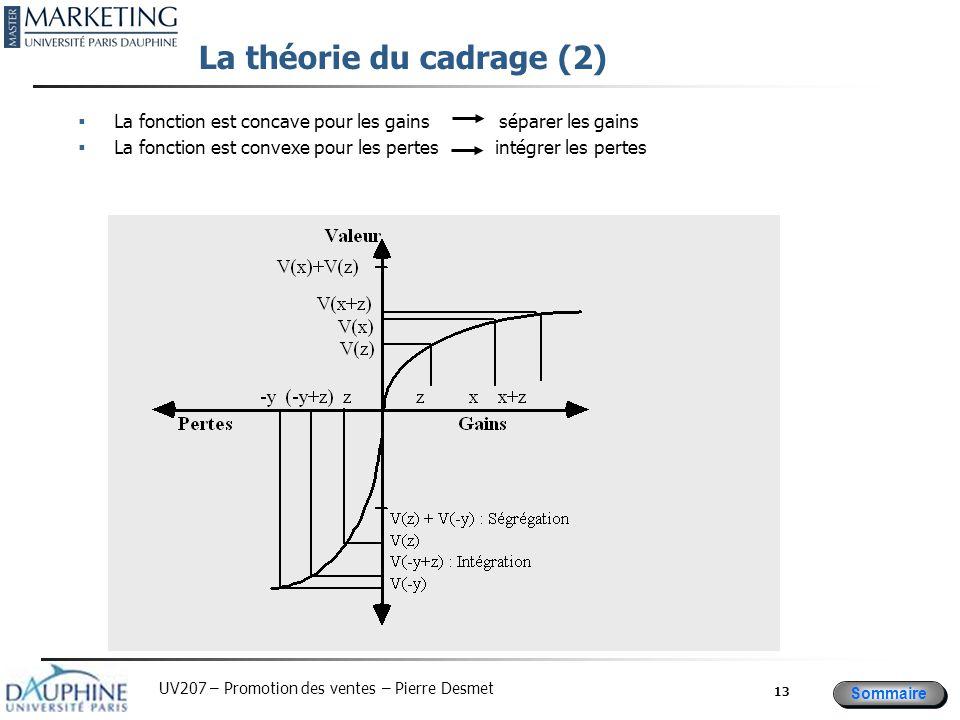 Sommaire UV207 – Promotion des ventes – Pierre Desmet La théorie du cadrage (2)  La fonction est concave pour les gains séparer les gains  La foncti