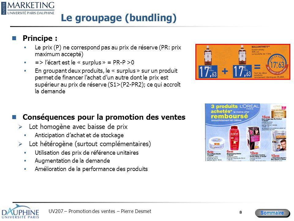 Sommaire UV207 – Promotion des ventes – Pierre Desmet Le groupage (bundling) Principe :  Le prix (P) ne correspond pas au prix de réserve (PR: prix m