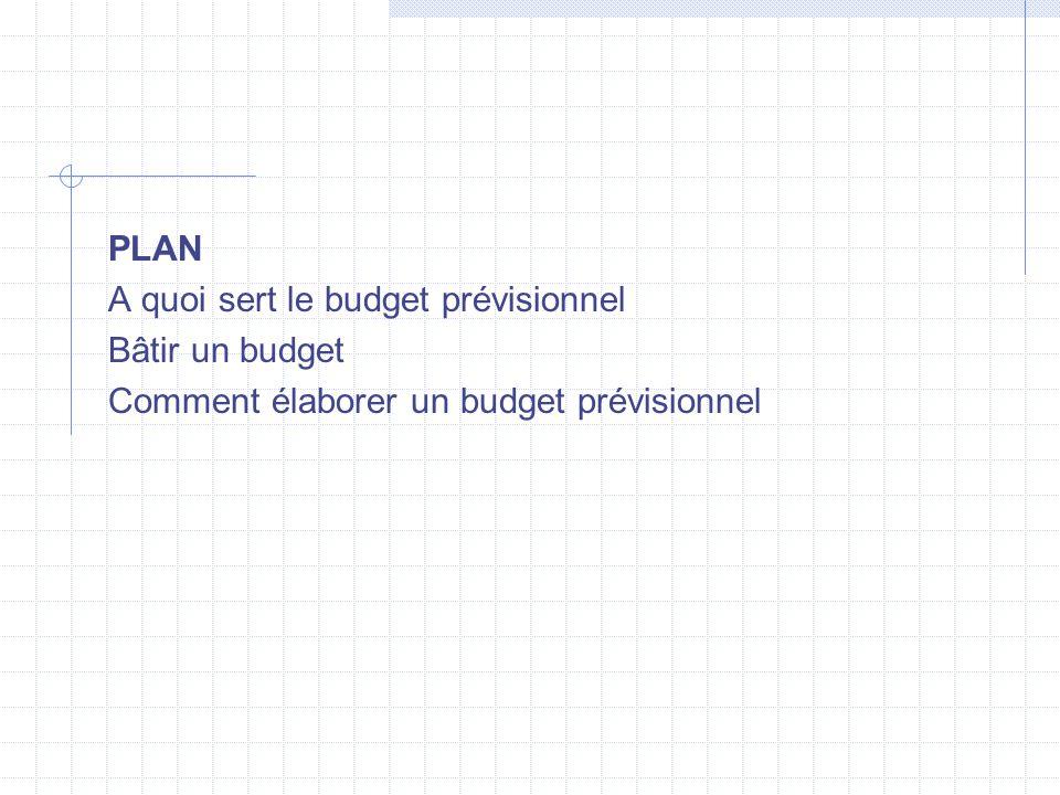 PLAN A quoi sert le budget prévisionnel Bâtir un budget Comment élaborer un budget prévisionnel