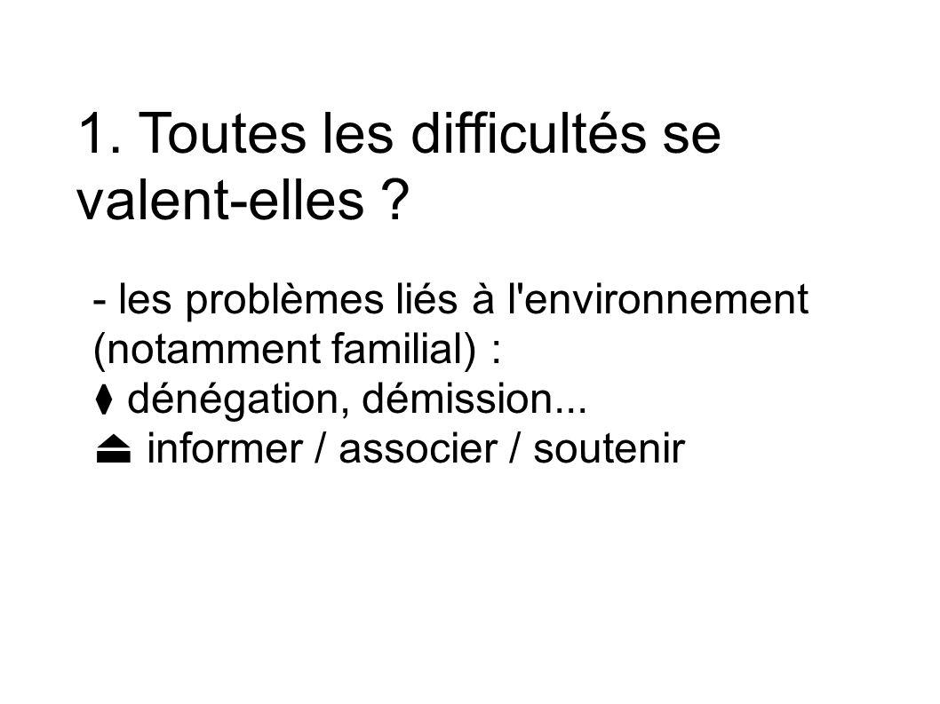 1. Toutes les difficultés se valent-elles ? - les problèmes liés à l'environnement (notamment familial) : dénégation, démission... informer / associer