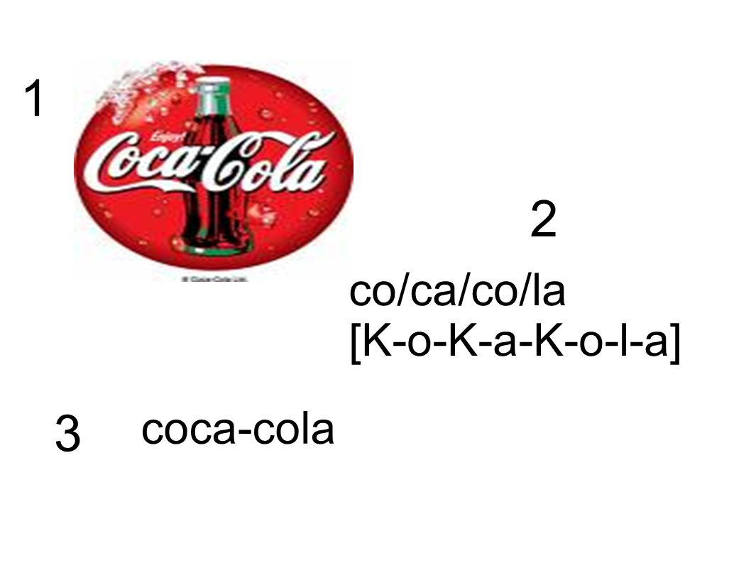 co/ca/co/la [K-o-K-a-K-o-l-a] coca-cola 1 2 3