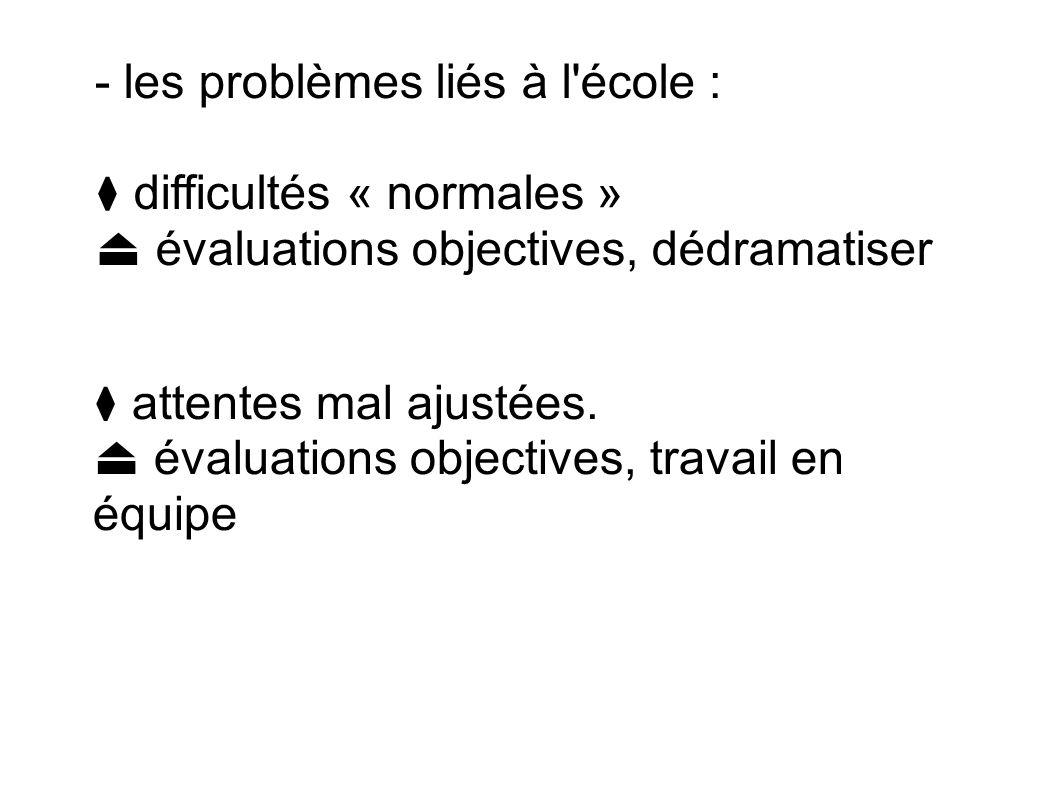 - les problèmes liés à l école : difficultés « normales » évaluations objectives, dédramatiser attentes mal ajustées.