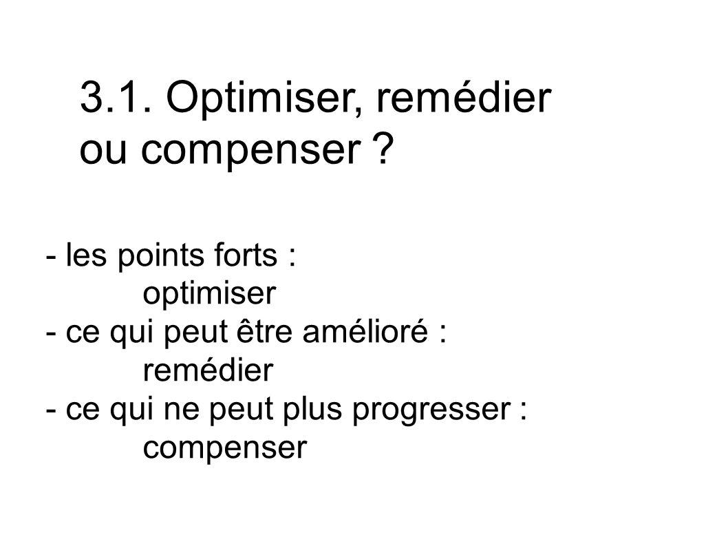 3.1. Optimiser, remédier ou compenser ? - les points forts : optimiser - ce qui peut être amélioré : remédier - ce qui ne peut plus progresser : compe