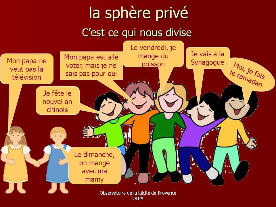 Observatoire de la laïcité de Provence OLPA la sphère privé la sphère privé C'est ce qui nous divise Moi, je fais le ramadan Je vais à la Synagogue Je