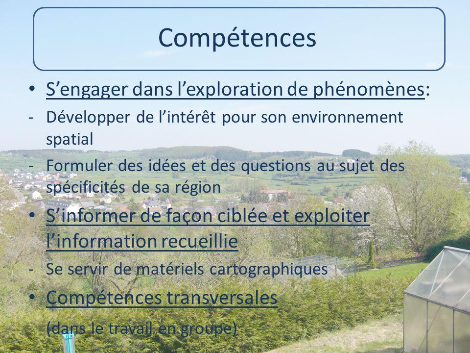 Compétences S'engager dans l'exploration de phénomènes: -Développer de l'intérêt pour son environnement spatial -Formuler des idées et des questions a