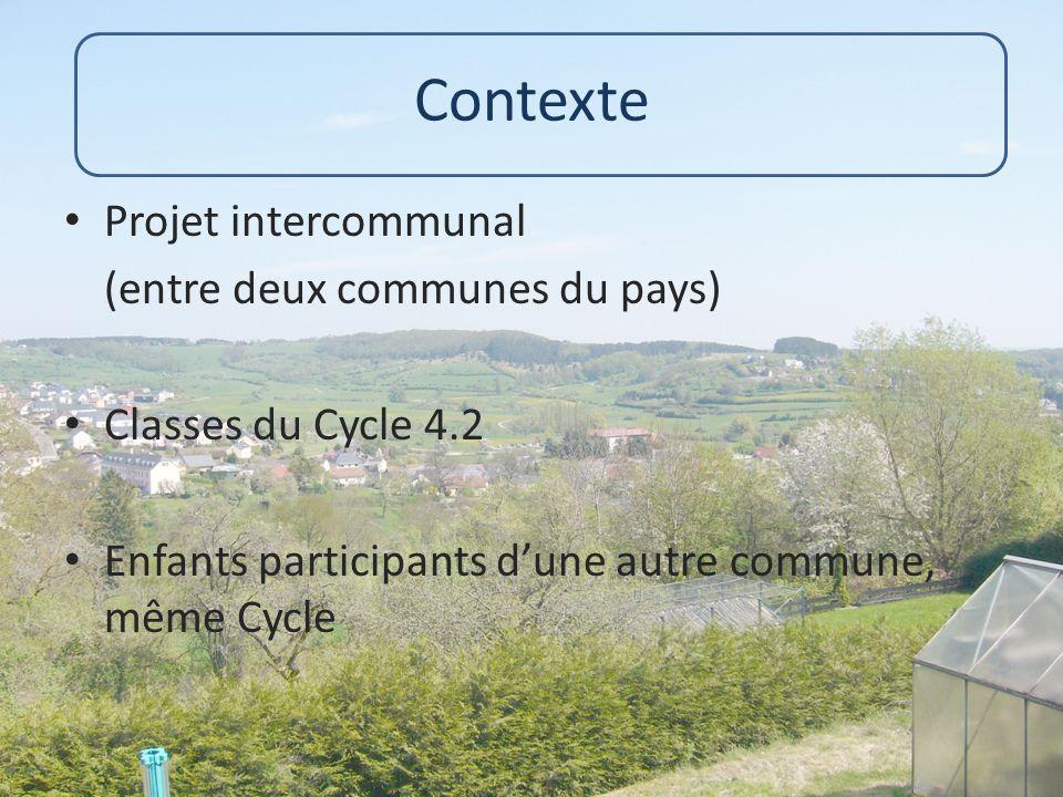 Contexte Projet intercommunal (entre deux communes du pays) Classes du Cycle 4.2 Enfants participants d'une autre commune, même Cycle