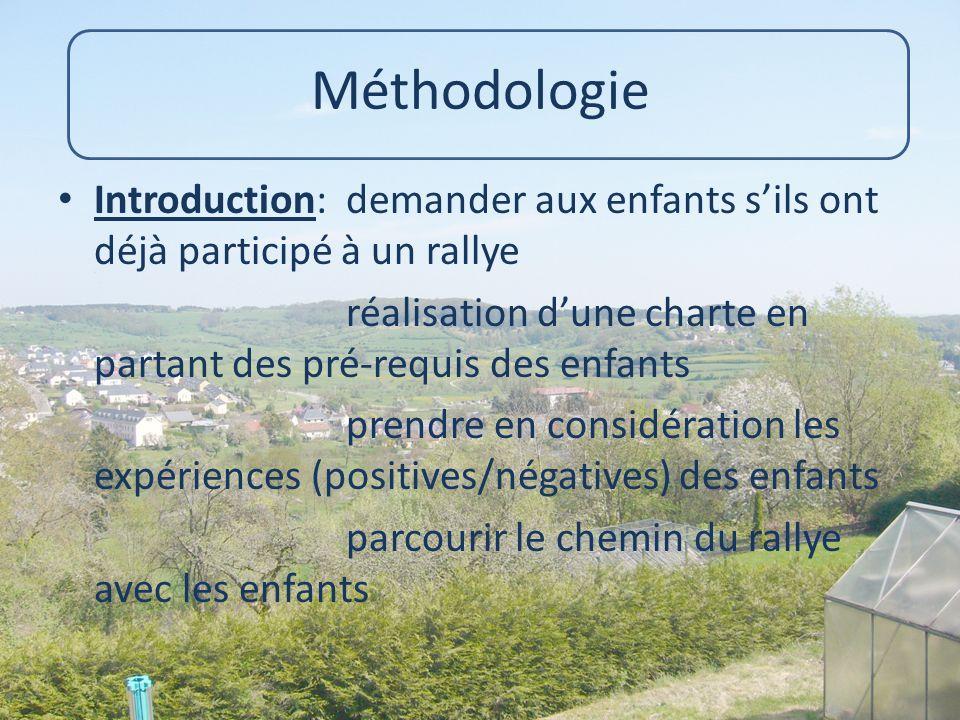 Méthodologie Introduction: demander aux enfants s'ils ont déjà participé à un rallye réalisation d'une charte en partant des pré-requis des enfants pr