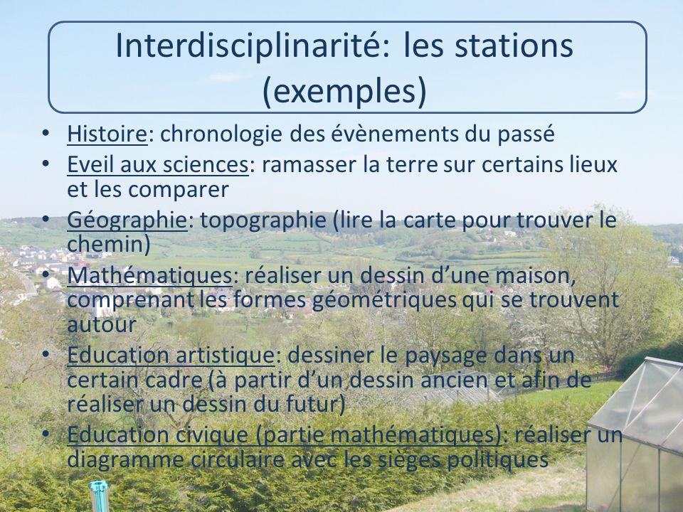 Interdisciplinarité: les stations (exemples) Histoire: chronologie des évènements du passé Eveil aux sciences: ramasser la terre sur certains lieux et