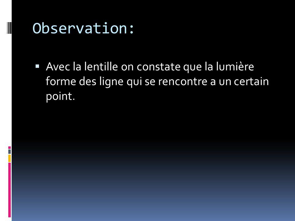 Observation:  Avec la lentille on constate que la lumière forme des ligne qui se rencontre a un certain point.