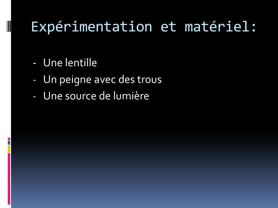 Expérimentation et matériel: - Une lentille - Un peigne avec des trous - Une source de lumière