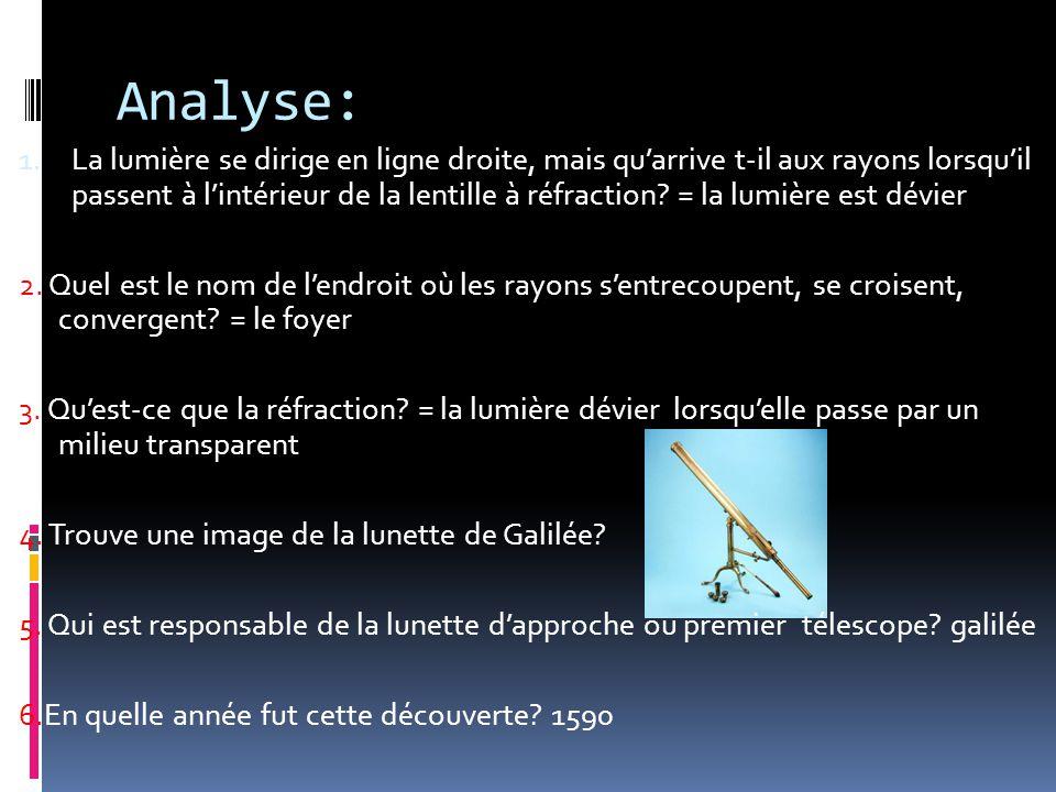 Analyse: 1.