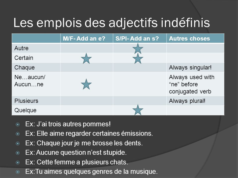 Traduisez ces phrases. I rent houses in certain cities.
