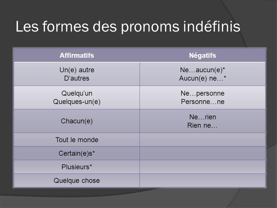 Les formes des pronoms indéfinis AffirmatifsNégatifs Un(e) autre D'autres Ne…aucun(e)* Aucun(e) ne…* Quelqu'un Quelques-un(e) Ne…personne Personne…ne
