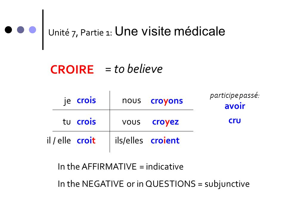 Accord dans le passé du subjonctif The AGREEMENT of the past participle in compound tenses also applies to the past subjunctive.