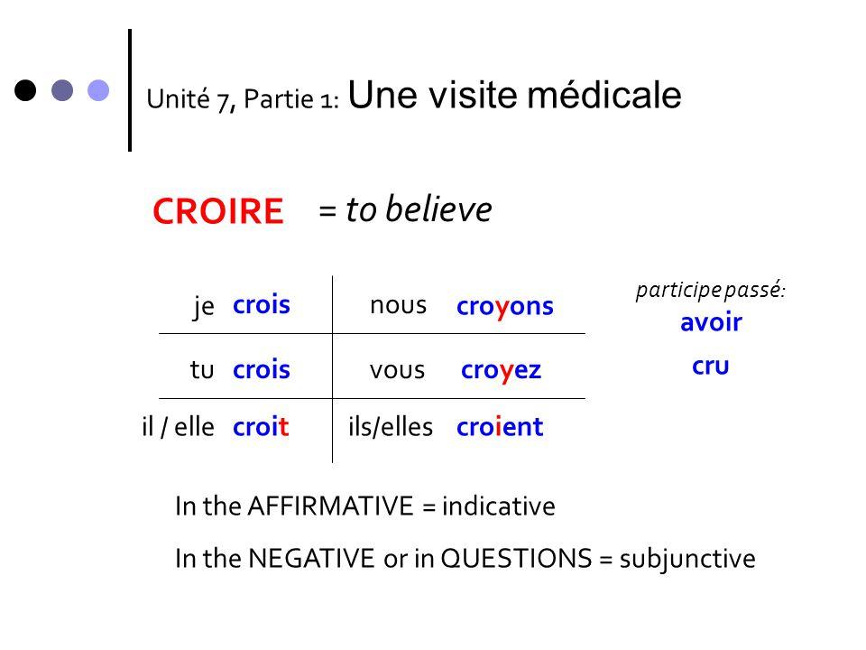 Unité 7, Partie 1: Une visite médicale CROIRE je crois tu il / elle nous vous ils/elles crois croit croyons croyez croient participe passé: cru avoir