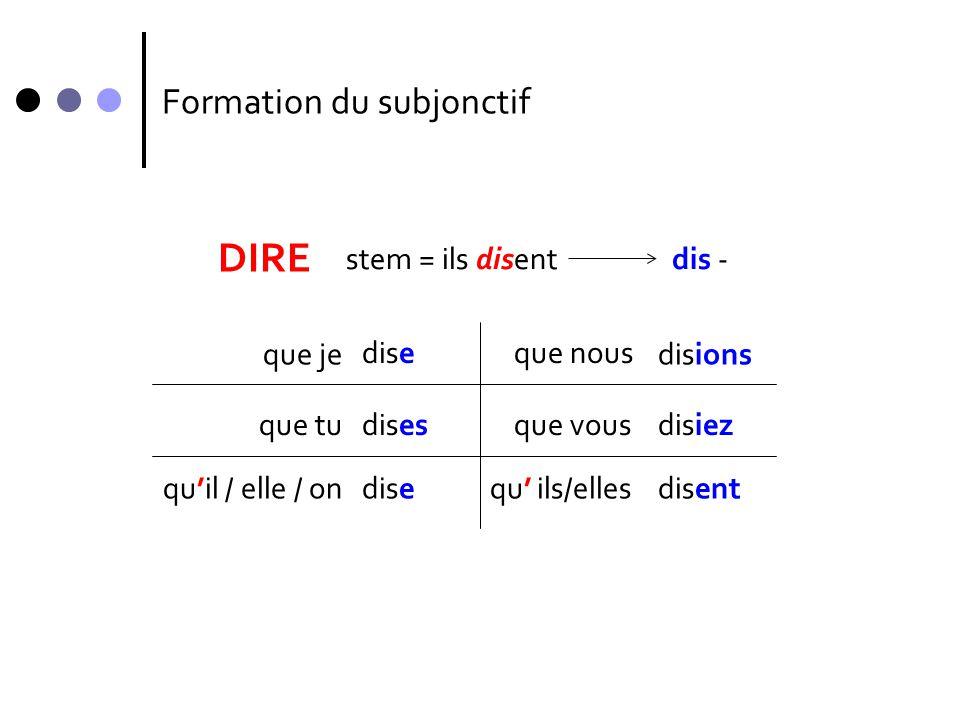 Formation du subjonctif DIRE que je dise que tu qu'il / elle / on que nous que vous qu' ils/elles dises dise disions disiez disent stem = ils disent d