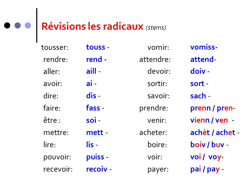 Révisions les radicaux (stems) aller: aill - avoir: dire: faire: être : mettre: lire: pouvoir: recevoir: devoir: sortir: savoir: prendre: venir: achet