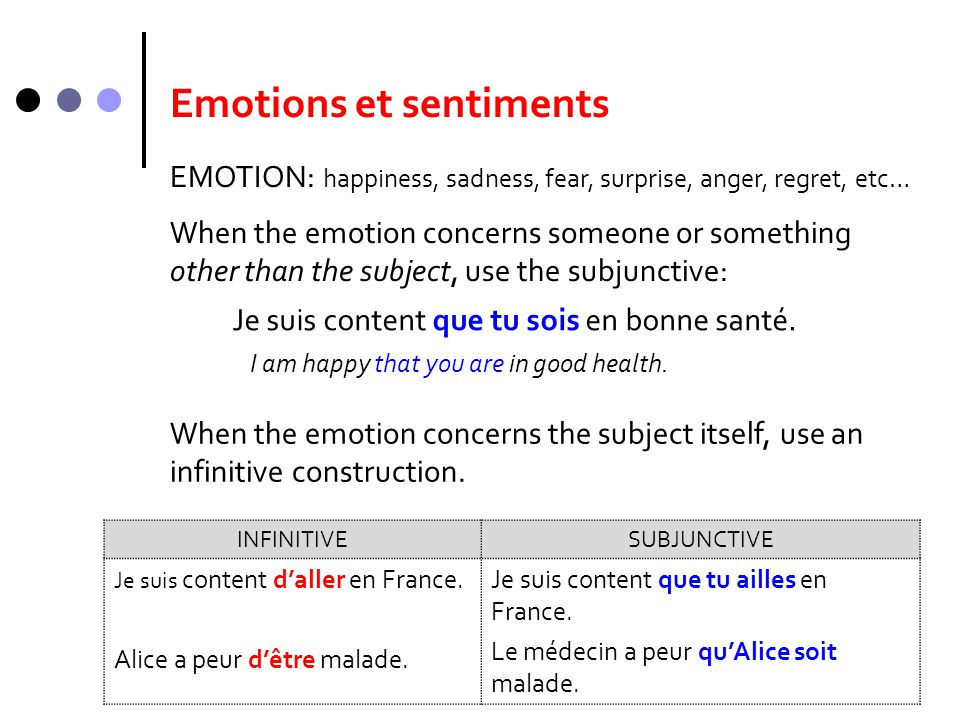 Emotions et sentiments EMOTION: happiness, sadness, fear, surprise, anger, regret, etc… When the emotion concerns someone or something other than the