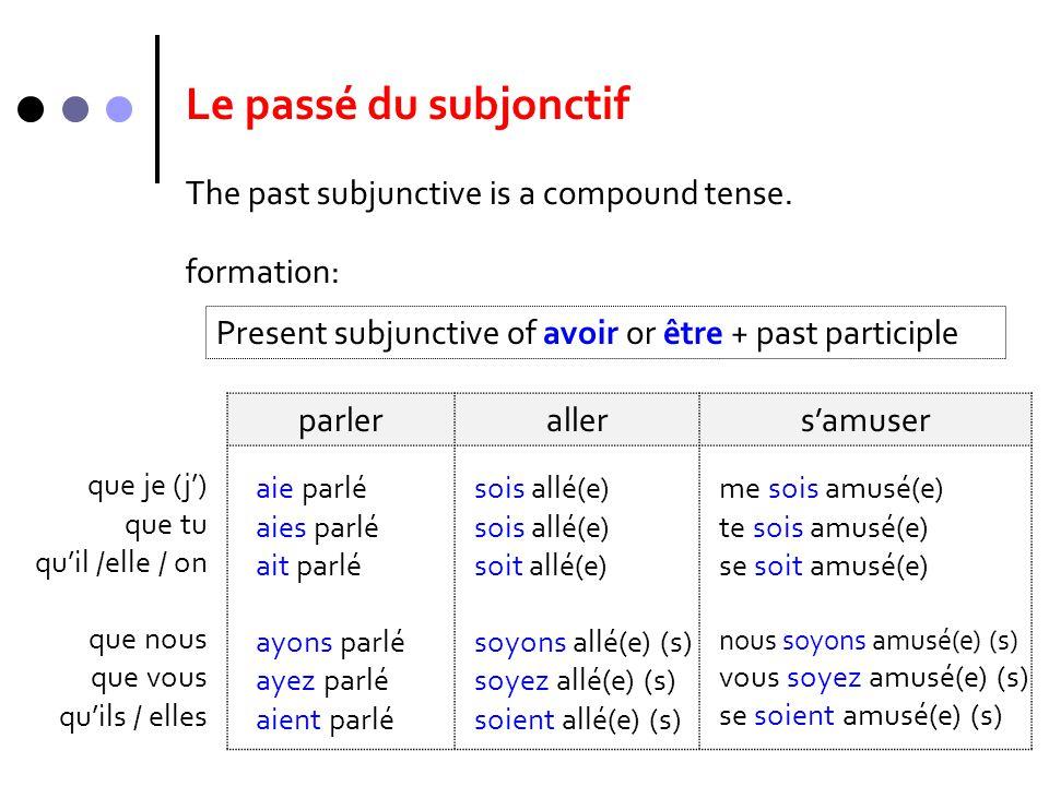 Le passé du subjonctif The past subjunctive is a compound tense. Present subjunctive of avoir or être + past participle formation: parlerallers'amuser