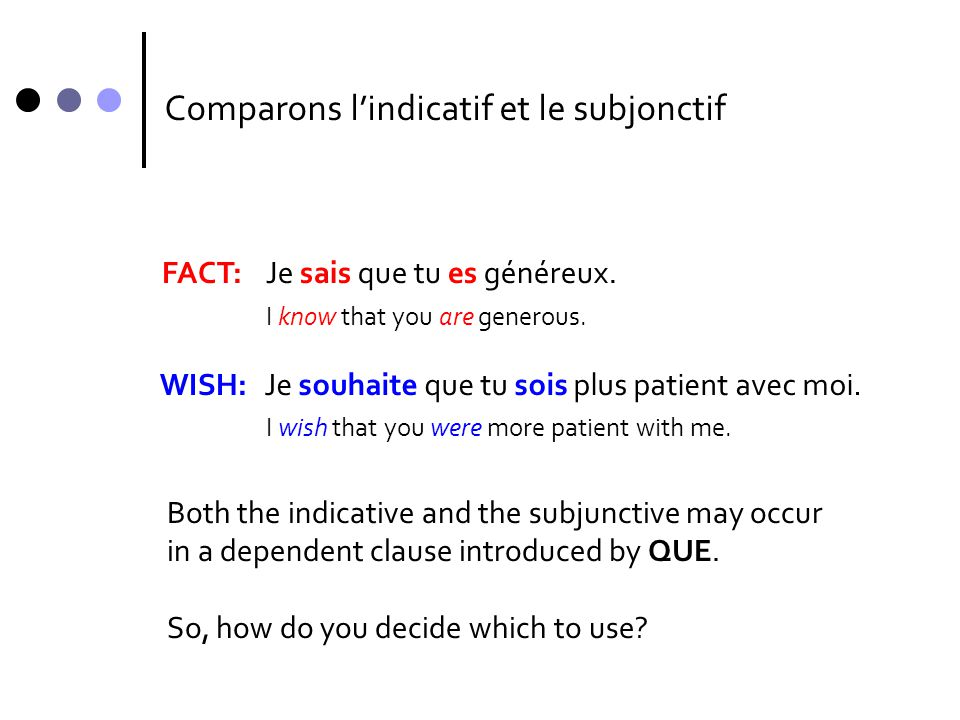 Comparons l'indicatif et le subjonctif MAIN CLAUSEDEPENDENT CLAUSE A fact or belief A wish, a necessity, an obligation An emotion or feeling A doubt or possibility INDICATIVE SUBJUNCTIVE