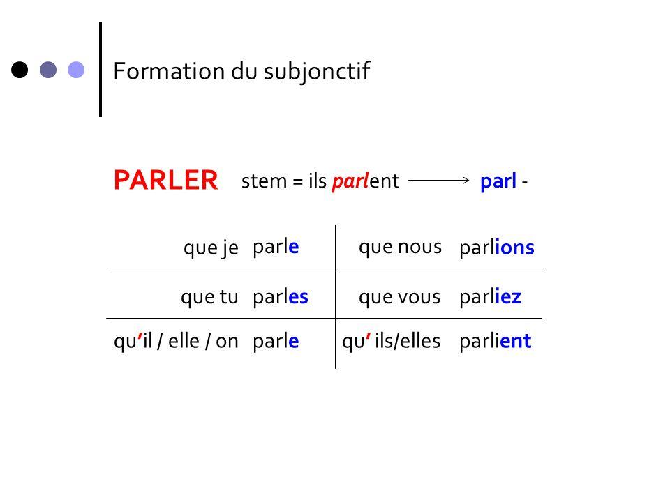 Formation du subjonctif PARLER que je parle que tu qu'il / elle / on que nous que vous qu' ils/elles parles parle parlions parliez parlient stem = ils