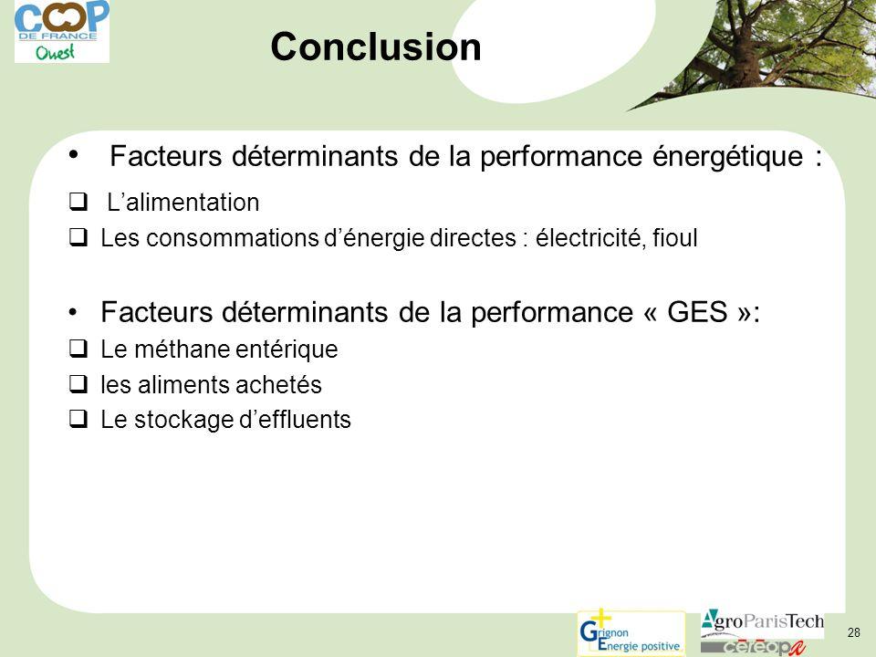 Facteurs déterminants de la performance énergétique :  L'alimentation  Les consommations d'énergie directes : électricité, fioul Facteurs déterminants de la performance « GES »:  Le méthane entérique  les aliments achetés  Le stockage d'effluents 28 Conclusion