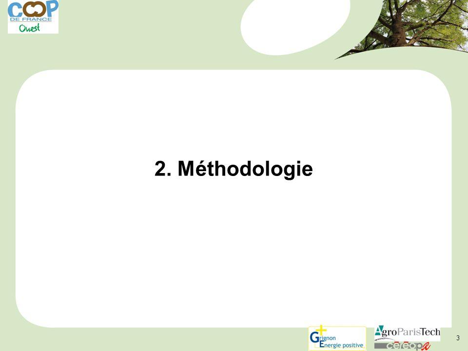 4 Périmètre d'étude CO2, CH4, N2O