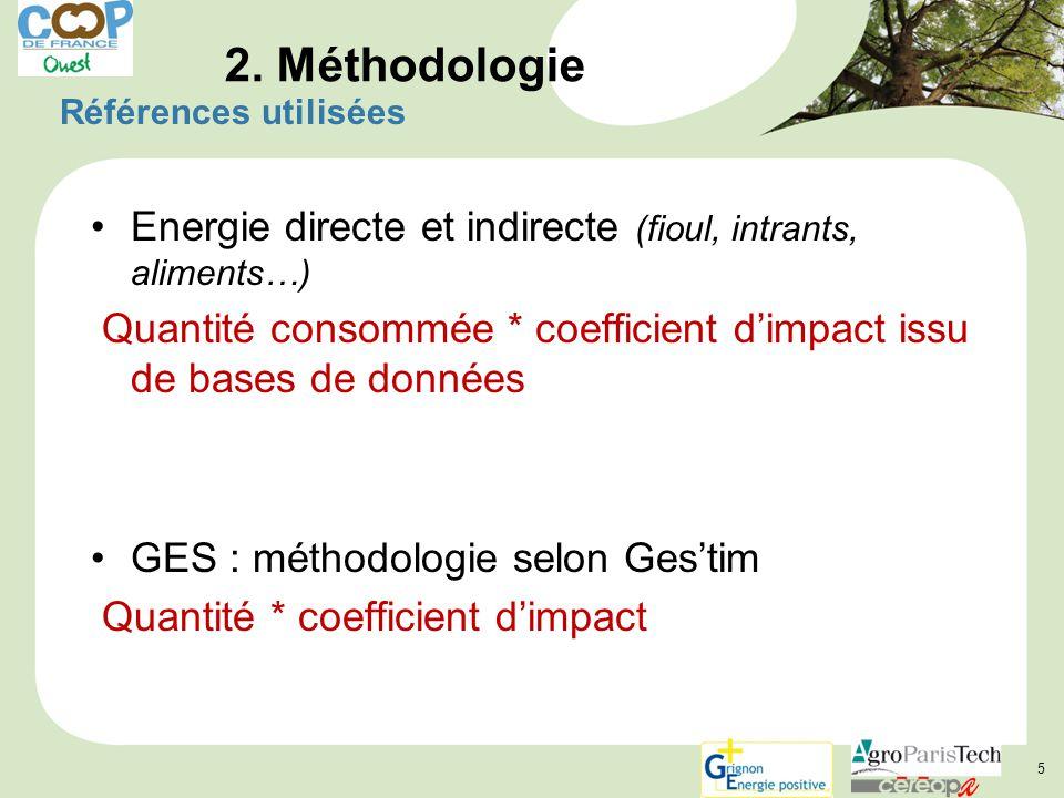 Energie directe et indirecte (fioul, intrants, aliments…) Quantité consommée * coefficient d'impact issu de bases de données GES : méthodologie selon Ges'tim Quantité * coefficient d'impact 5 Références utilisées 2.