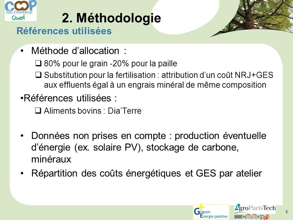 Le méthane entérique est le premier poste émetteur de GES (38%).