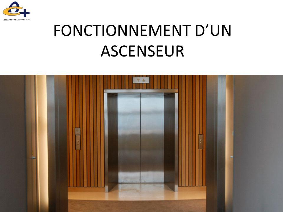 FONCTIONNEMENT D'UN ASCENSEUR