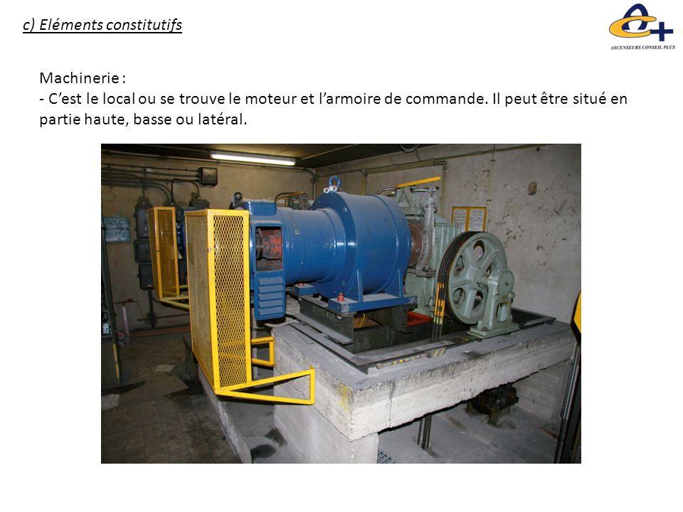 c) Eléments constitutifs Machinerie : - C'est le local ou se trouve le moteur et l'armoire de commande. Il peut être situé en partie haute, basse ou l