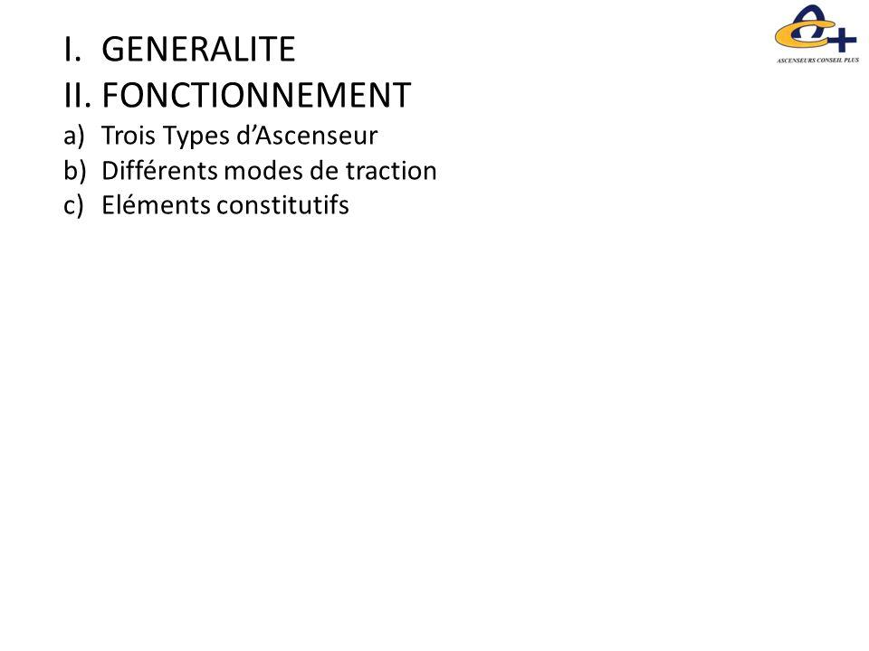 I.GENERALITE II.FONCTIONNEMENT a)Trois Types d'Ascenseur b)Différents modes de traction c)Eléments constitutifs