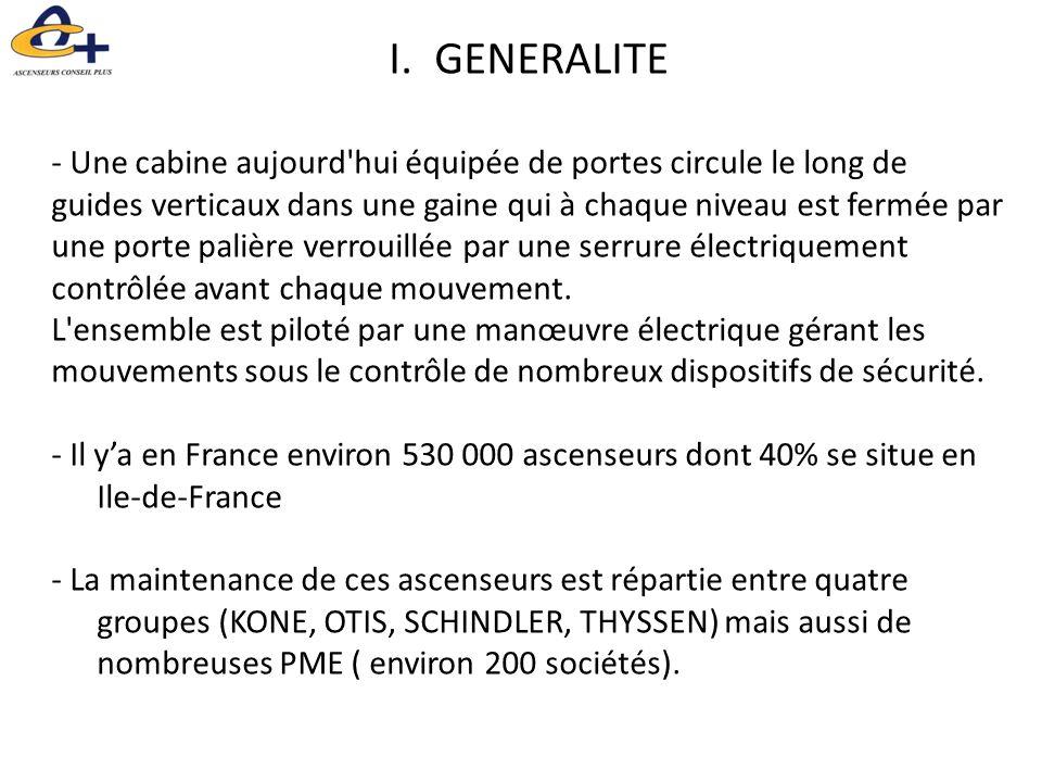 I.GENERALITE - Une cabine aujourd'hui équipée de portes circule le long de guides verticaux dans une gaine qui à chaque niveau est fermée par une port