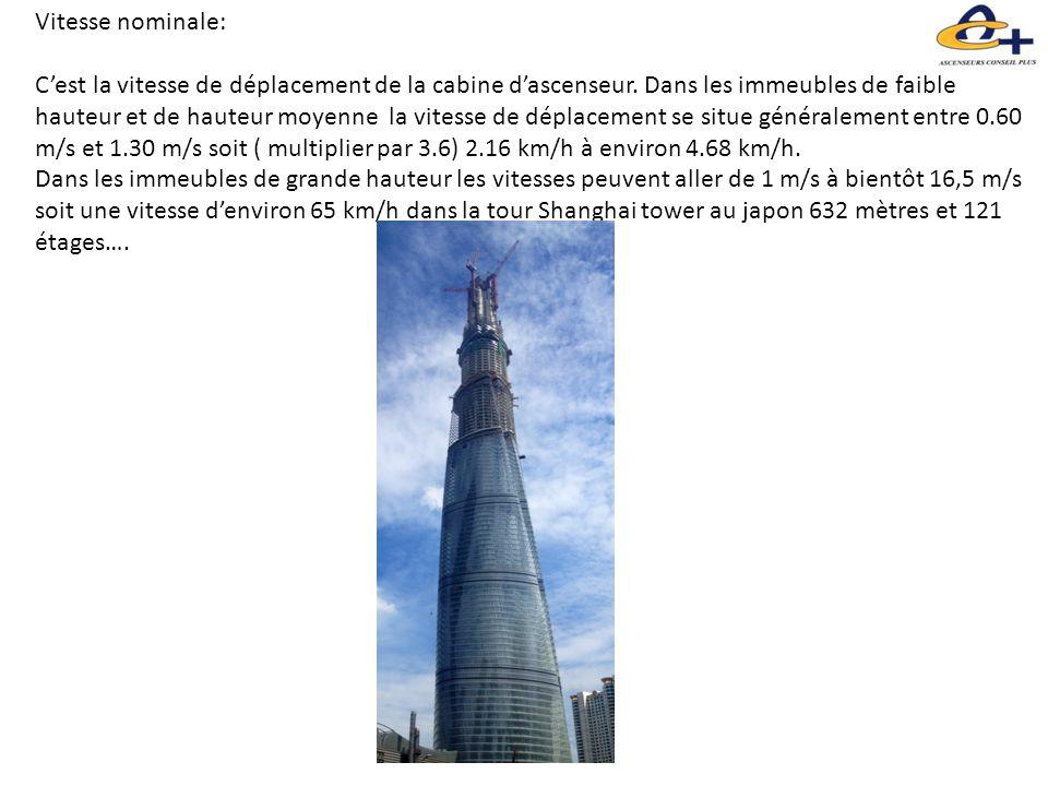 Vitesse nominale: C'est la vitesse de déplacement de la cabine d'ascenseur. Dans les immeubles de faible hauteur et de hauteur moyenne la vitesse de d