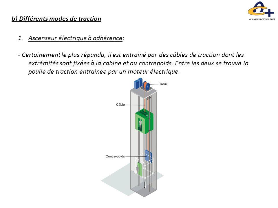 b) Différents modes de traction 1.Ascenseur électrique à adhérence: - Certainement le plus répandu, il est entrainé par des câbles de traction dont le