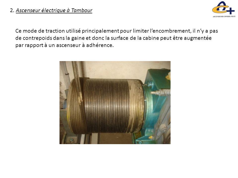 2. Ascenseur électrique à Tambour Ce mode de traction utilisé principalement pour limiter l'encombrement, il n'y a pas de contrepoids dans la gaine et